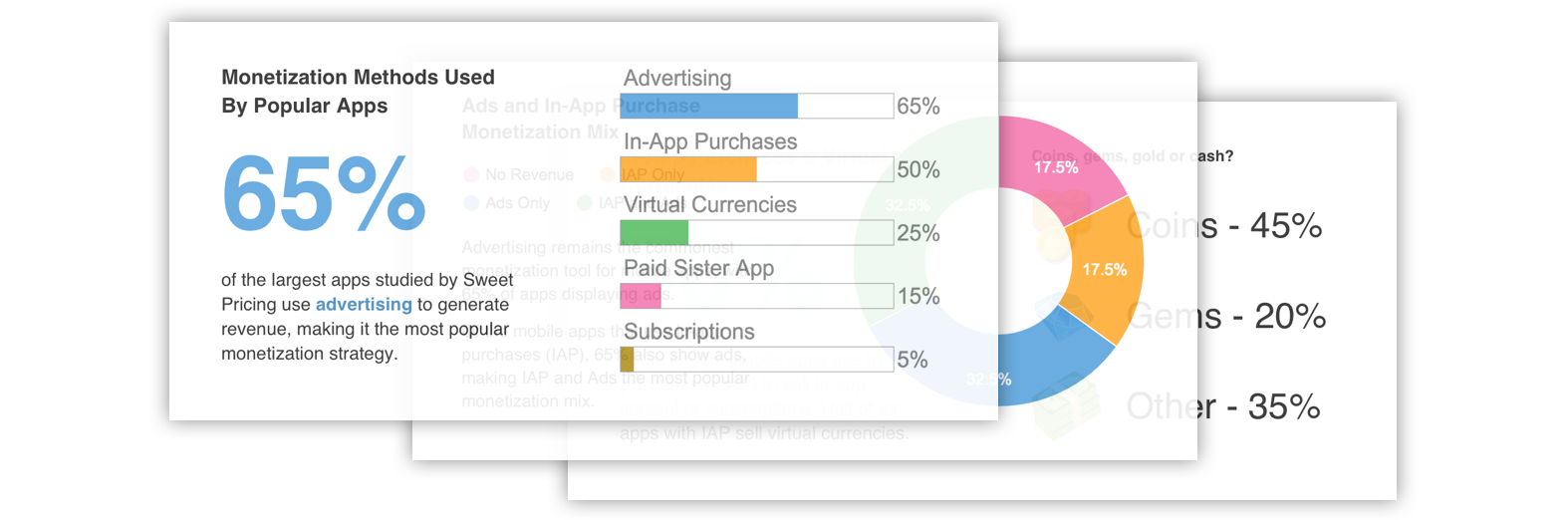 Sweet Pricing has studied 40 mobile apps to analyze the most common app monetization strategies.