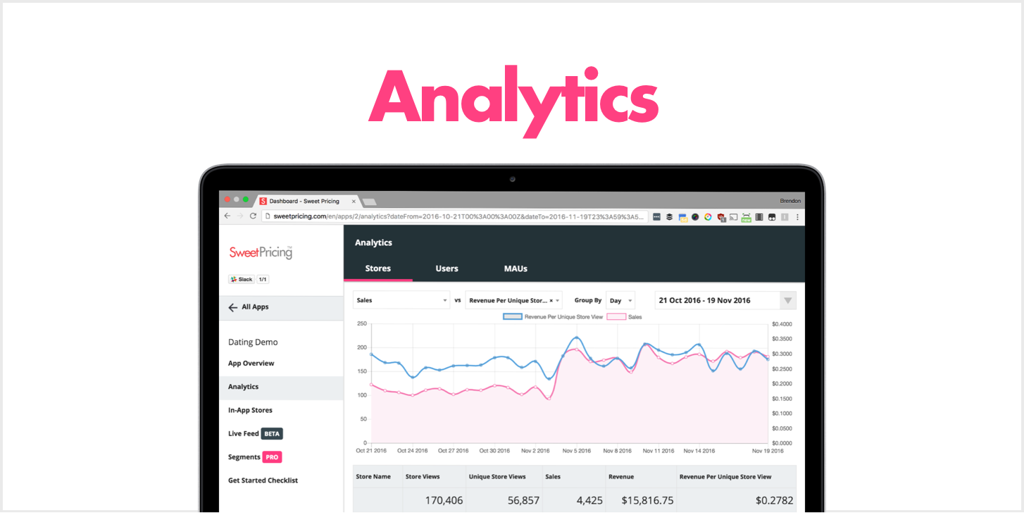 Analytics in an important tool when creating a freemium mobile app.