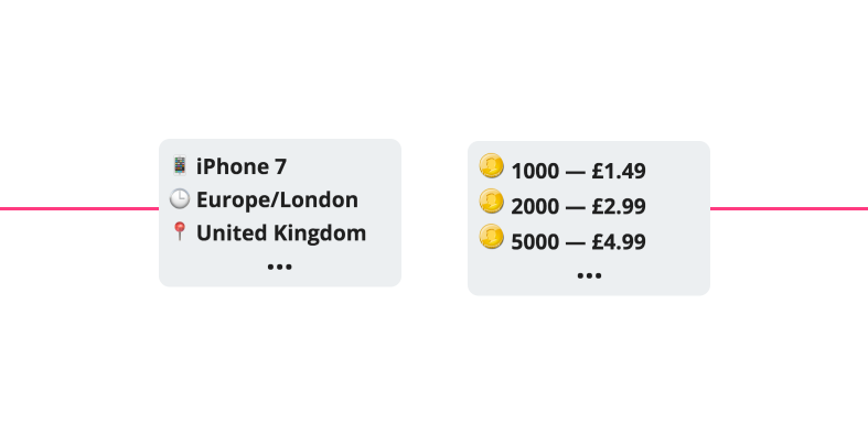 Dynamic pricing algorithms use machine learning to optimize prices.