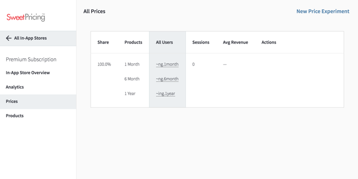 You can manage in-app prices from the Prices tab.