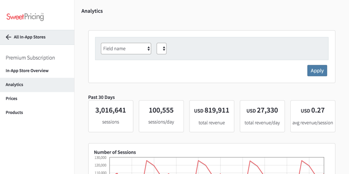 To use Sweet Pricing Analytics, select an app and click 'Analytics'.